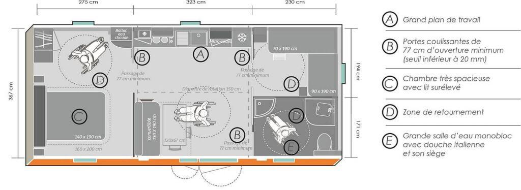Mobil home Premium 2CH PMR